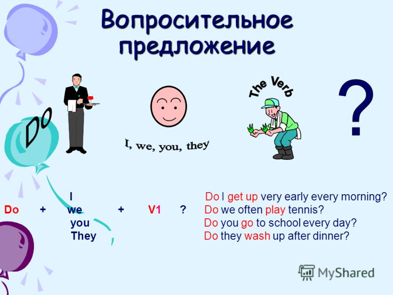 Вопросительное предложение I Do I get up very early every morning? Do + we + V1 ? Do we often play tennis? you Do you go to school every day? They Do they wash up after dinner?