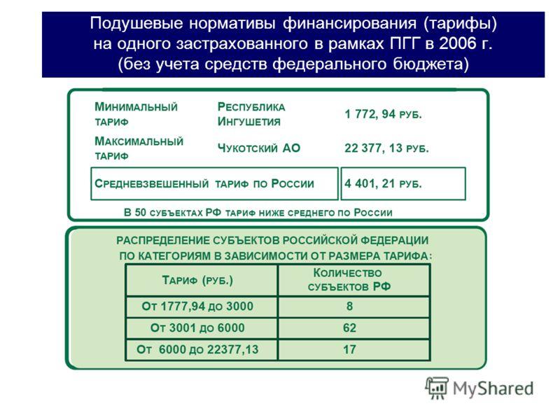 Подушевые нормативы финансирования (тарифы) на одного застрахованного в рамках ПГГ в 2006 г. (без учета средств федерального бюджета)