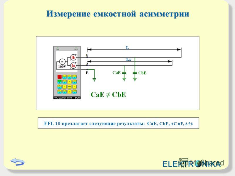 Измерение eмкостной aсимметрии EFL 10 предлагает следующие результаты: CaE, CbE, ΔC nF, Δ % ELEKTR NIKA