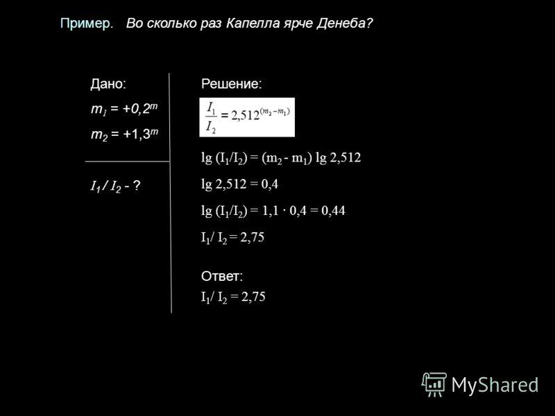 Пример. Во сколько раз Капелла ярче Денеба? Дано: m 1 = +0,2 m m 2 = +1,3 m I 1 / I 2 - ? Решение: lg (I 1 /I 2 ) = (m 2 - m 1 ) lg 2,512 lg 2,512 = 0,4 lg (I 1 /I 2 ) = 1,1 · 0,4 = 0,44 I 1 / I 2 = 2,75 Ответ: I 1 / I 2 = 2,75
