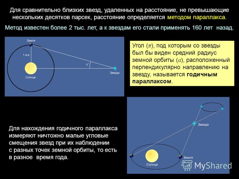 Для сравнительно близких звезд, удаленных на расстояние, не превышающие нескольких десятков парсек, расстояние определяется методом параллакса. Метод известен более 2 тыс. лет, а к звездам его стали применять 160 лет назад. Угол ( π ), под которым со