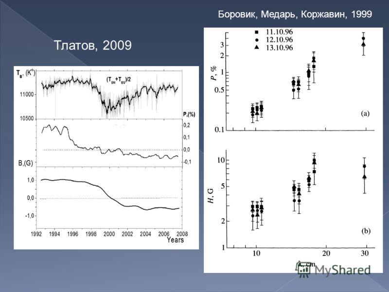 Тлатов, 2009 Боровик, Медарь, Коржавин, 1999