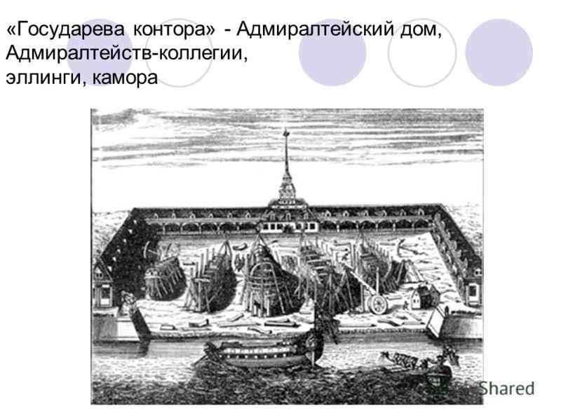 «Государева контора» - Адмиралтейский дом, Адмиралтейств-коллегии, эллинги, камора