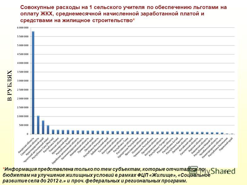 Среднемесячная начисленная заработанная плата сельских учителей в сравнении со среднемесячной начисленной заработной платой по экономике в субъекте Федерации 10