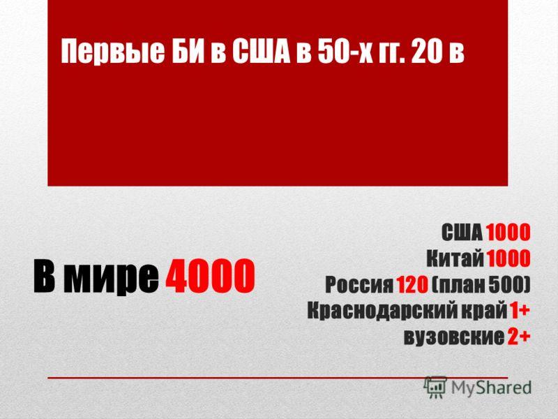 США 1000 Китай 1000 Россия 120 (план 500) Краснодарский край 1+ вузовские 2+ Первые БИ в США в 50-х гг. 20 в В мире 4000