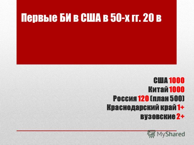 США 1000 Китай 1000 Россия 120 (план 500) Краснодарский край 1+ вузовские 2+ Первые БИ в США в 50-х гг. 20 в