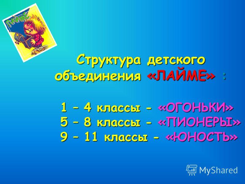 Структура детского объединения «ЛАЙМЕ» : 1 – 4 классы - «ОГОНЬКИ» 1 – 4 классы - «ОГОНЬКИ» 5 – 8 классы - «ПИОНЕРЫ» 5 – 8 классы - «ПИОНЕРЫ» 9 – 11 классы - «ЮНОСТЬ» 9 – 11 классы - «ЮНОСТЬ»