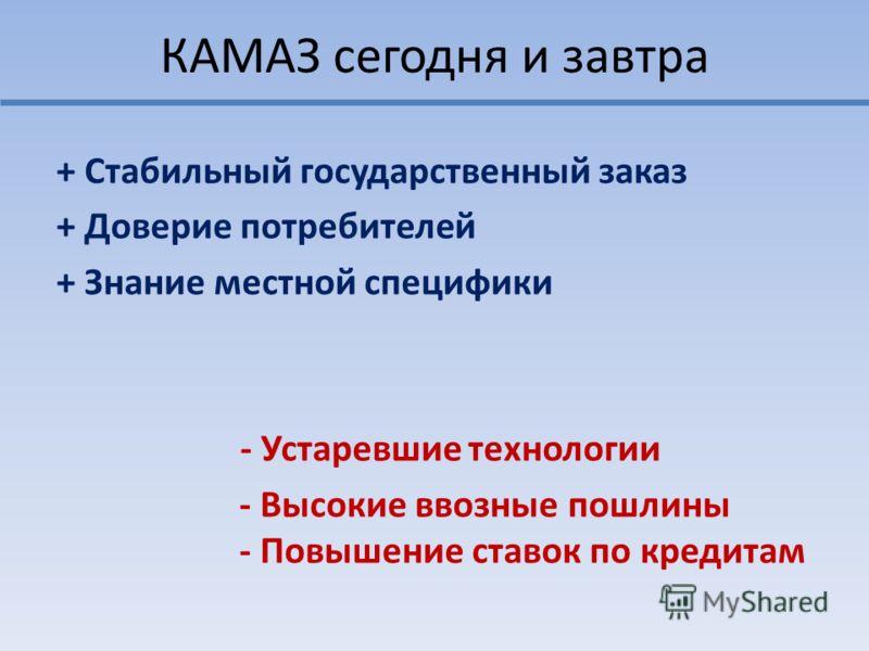 КАМАЗ сегодня и завтра + Стабильный государственный заказ + Доверие потребителей + Знание местной специфики - Устаревшие технологии - Высокие ввозные пошлины - Повышение ставок по кредитам