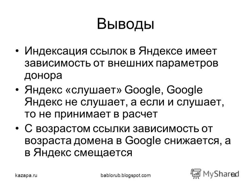 kazapa.rubablorub.blogspot.com14 Выводы Индексация ссылок в Яндексе имеет зависимость от внешних параметров донора Яндекс «слушает» Google, Google Яндекс не слушает, а если и слушает, то не принимает в расчет С возрастом ссылки зависимость от возраст