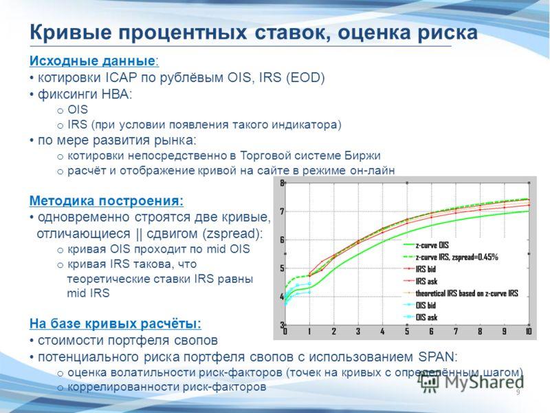 9 Кривые процентных ставок, оценка риска Исходные данные: котировки IСAP по рублёвым OIS, IRS (EOD) фиксинги НВА: o OIS o IRS (при условии появления такого индикатора) по мере развития рынка: o котировки непосредственно в Торговой системе Биржи o рас
