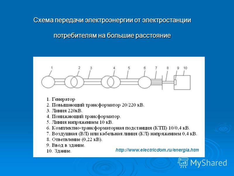 Схема передачи электроэнергии