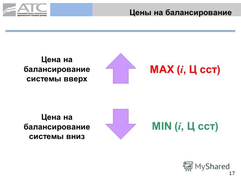 17 Цены на балансирование Цена на балансирование системы вниз Цена на балансирование системы вверх MAX ( i, Ц сст) MIN ( i, Ц сст)