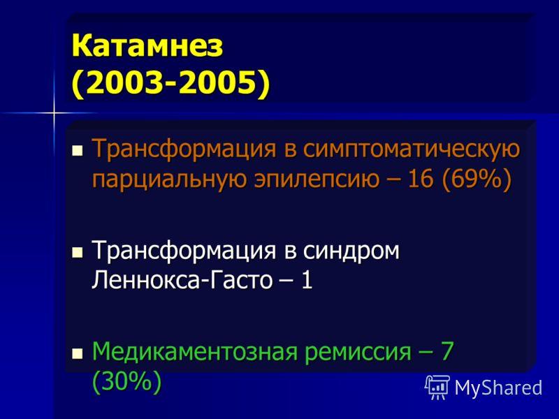 Катамнез (2003-2005) Трансформация в симптоматическую парциальную эпилепсию – 16 (69%) Трансформация в симптоматическую парциальную эпилепсию – 16 (69%) Трансформация в синдром Леннокса-Гасто – 1 Трансформация в синдром Леннокса-Гасто – 1 Медикаменто