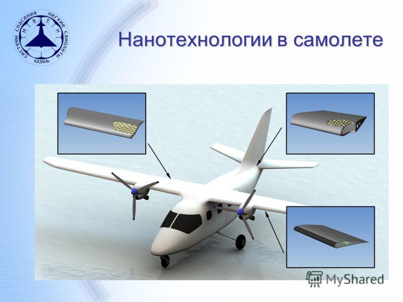 Нанотехнологии в самолете