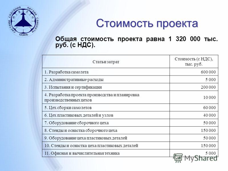 Стоимость проекта Общая стоимость проекта равна 1 320 000 тыс. руб. (с НДС). Статьи затрат Стоимость (с НДС), тыс. руб. 1. Разработка самолета600 000 2. Административные расходы5 000 3. Испытания и сертификация200 000 4. Разработка проекта производст