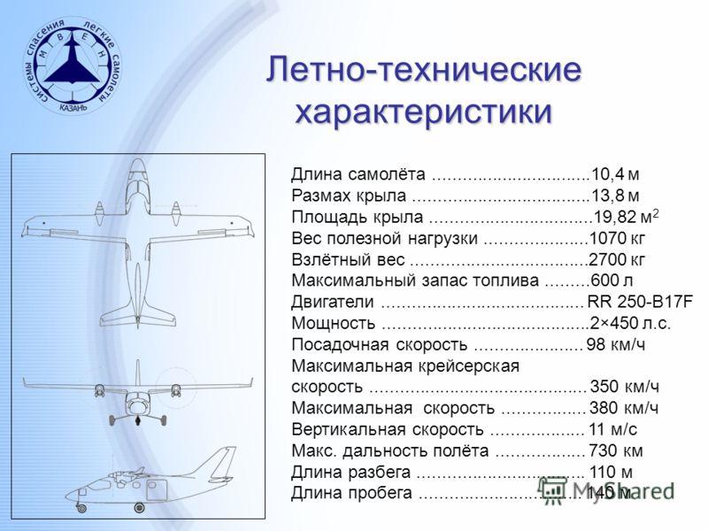 Летно-технические характеристики Длина самолёта................................10,4 м Размах крыла....................................13,8 м Площадь крыла.................................19,82 м 2 Вес полезной нагрузки.....................1070 кг Взл
