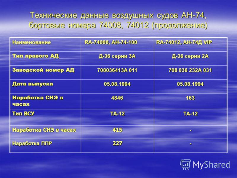 Технические данные воздушных судов АН-74, бортовые номера 74008, 74012 (продолжение) Наименование RA-74008, АН-74-100 RA-74008, АН-74-100 RA-74012, АН-74Д VIP Тип правого АД Д-36 серии 3А Д-36 серии 2А Заводской номер АД 708036413А 011 708 036 232А 0