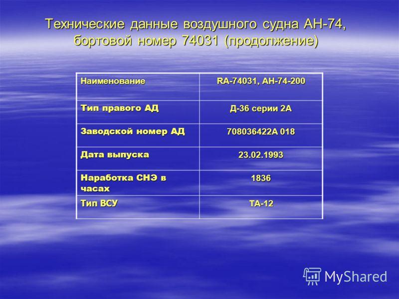 Технические данные воздушного судна АН-74, бортовой номер 74031 (продолжение) Наименование RA-74031, АH-74-200 Тип правого АД Д-36 серии 2А Заводской номер АД 708036422А 018 Дата выпуска 23.02.1993 Наработка СНЭ в часах 1836 Тип ВСУ ТА-12