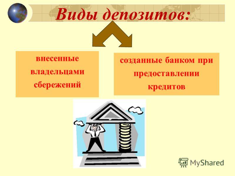 Виды депозитов: внесенные владельцами сбережений созданные банком при предоставлении кредитов