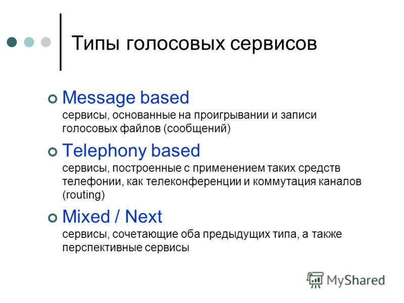 Типы голосовых сервисов Message based сервисы, основанные на проигрывании и записи голосовых файлов (сообщений) Telephony based сервисы, построенные с применением таких средств телефонии, как телеконференции и коммутация каналов (routing) Mixed / Nex