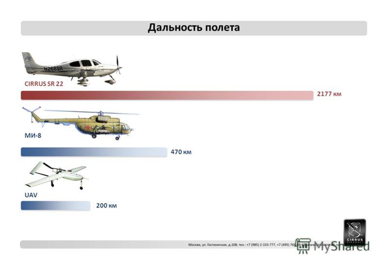 Дальность полета 2177 км 470 км 200 км CIRRUS SR 22 МИ-8 UAV