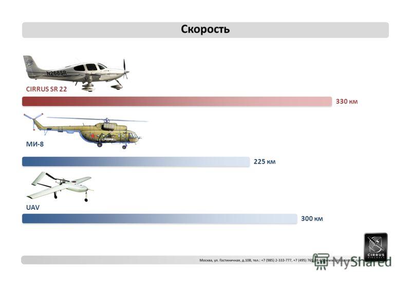 Скорость 330 км 225 км 300 км CIRRUS SR 22 МИ-8 UAV