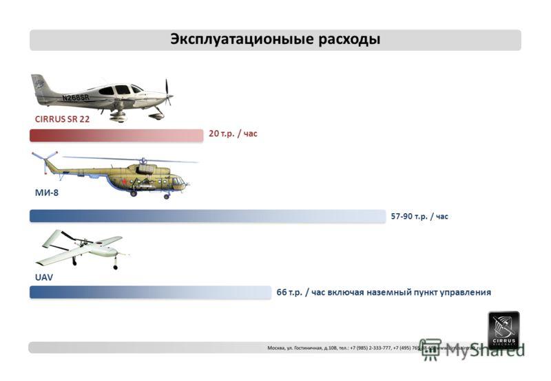 Эксплуатационыые расходы CIRRUS SR 22 МИ-8 UAV 20 т.р. / час 57-90 т.р. / час 66 т.р. / час включая наземный пункт управления