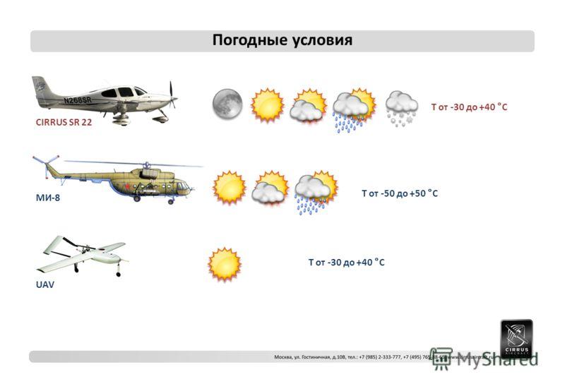 Погодные условия Т от -30 до +40 °С T от -50 до +50 °С CIRRUS SR 22 МИ-8 UAV T от -30 до +40 °С