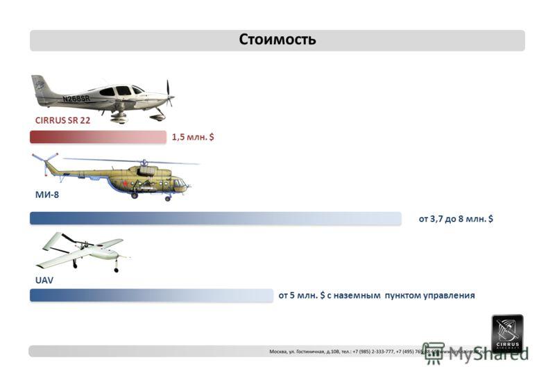 Стоимость CIRRUS SR 22 МИ-8 UAV 1,5 млн. $ от 3,7 до 8 млн. $ от 5 млн. $ с наземным пунктом управления