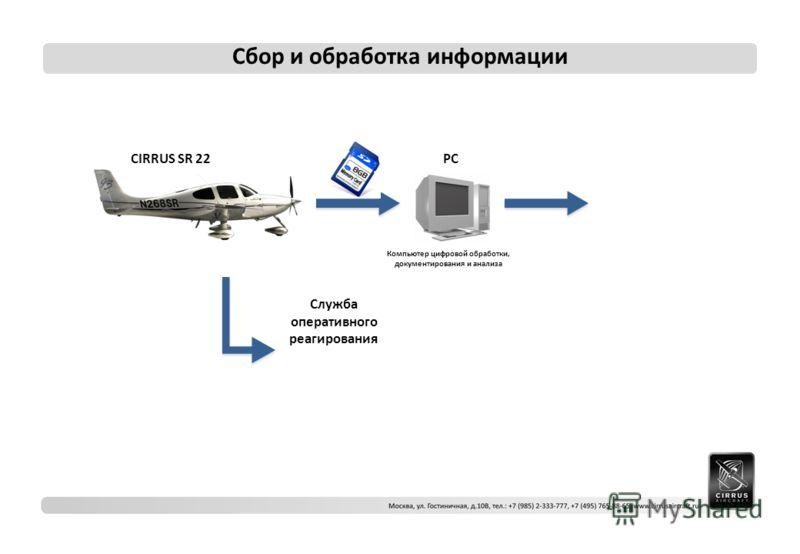 Сбор и обработка информации CIRRUS SR 22PC Компьютер цифровой обработки, документирования и анализа Служба оперативного реагирования