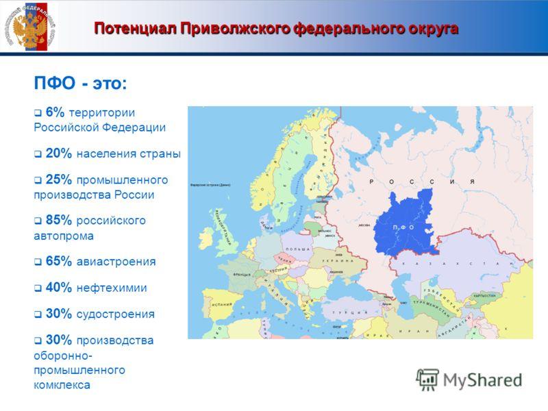 Потенциал Приволжского федерального округа Потенциал Приволжского федерального округа ПФО - это: 6% территории Российской Федерации 20% населения страны 25% промышленного производства России 85% российского автопрома 65% авиастроения 40% нефтехимии 3