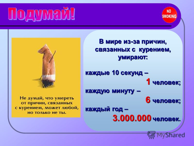 В мире из-за причин, связанных с курением, умирают: каждые 10 секунд – 1 человек; каждую минуту – 6 человек; каждый год – 3.000.000 человек.