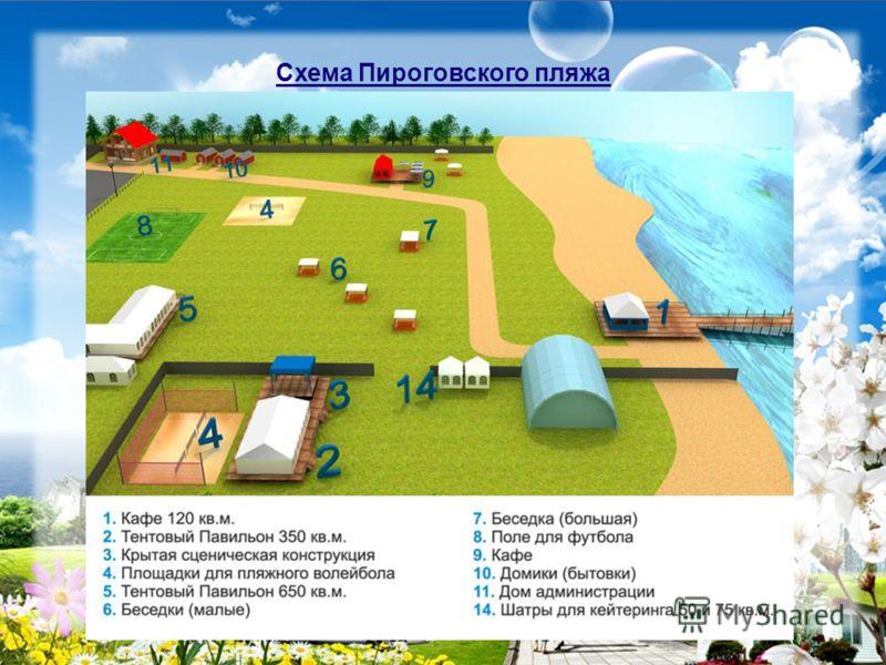 Схема Пироговского пляжа