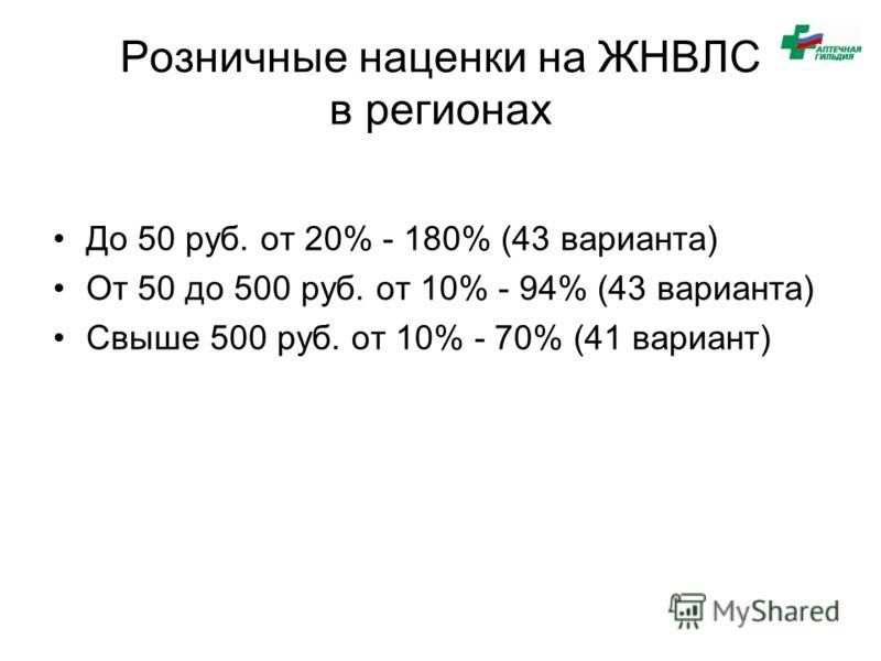 Розничные наценки на ЖНВЛС в регионах До 50 руб. от 20% - 180% (43 варианта) От 50 до 500 руб. от 10% - 94% (43 варианта) Свыше 500 руб. от 10% - 70% (41 вариант)