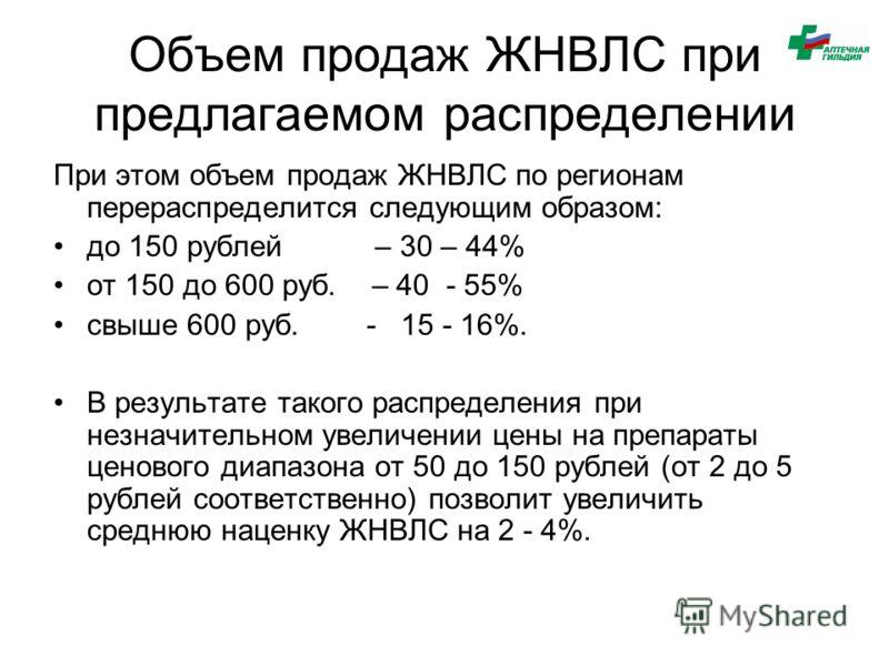 Объем продаж ЖНВЛС при предлагаемом распределении При этом объем продаж ЖНВЛС по регионам перераспределится следующим образом: до 150 рублей – 30 – 44% от 150 до 600 руб. – 40 - 55% свыше 600 руб. - 15 - 16%. В результате такого распределения при нез
