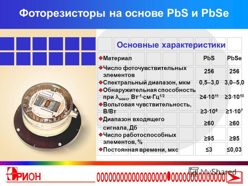 Фоторезисторы на основе PbS и PbSe МатериалPbSPbSe Число фоточувствительных элементов 256 Спектральный диапазон, мкм0,5–3,03,0–5,0 Обнаружительная способность при λ макс, Вт -1 смГц 1/2 410 11 310 10 Вольтовая чувствительность, В/Вт310 8 110 7 Диапаз