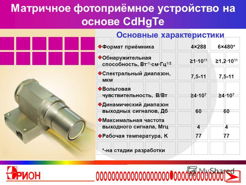 Матричное фотоприёмное устройство на основе CdHgTe Основные характеристики Формат приёмника4×2886×480* Обнаружительная способность, Вт -1 смГц 1/2 110 11 1,210 11 Спектральный диапазон, мкм 7,5-11 Вольтовая чувствительность, В/Вт 410 7 Динамический д