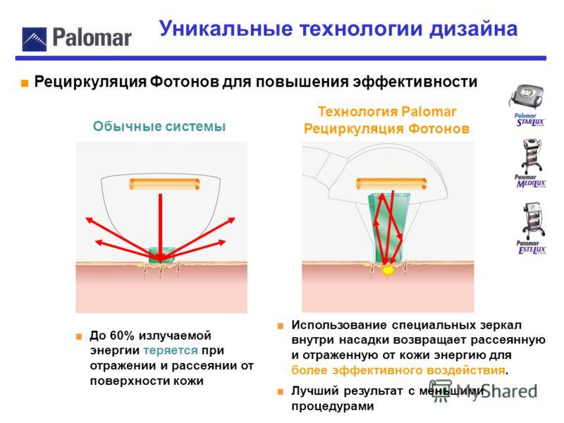 Технология Palomar Рециркуляция Фотонов Уникальные технологии дизайна До 60% излучаемой энергии теряется при отражении и рассеянии от поверхности кожи Рециркуляция Фотонов для повышения эффективности Использование специальных зеркал внутри насадки во