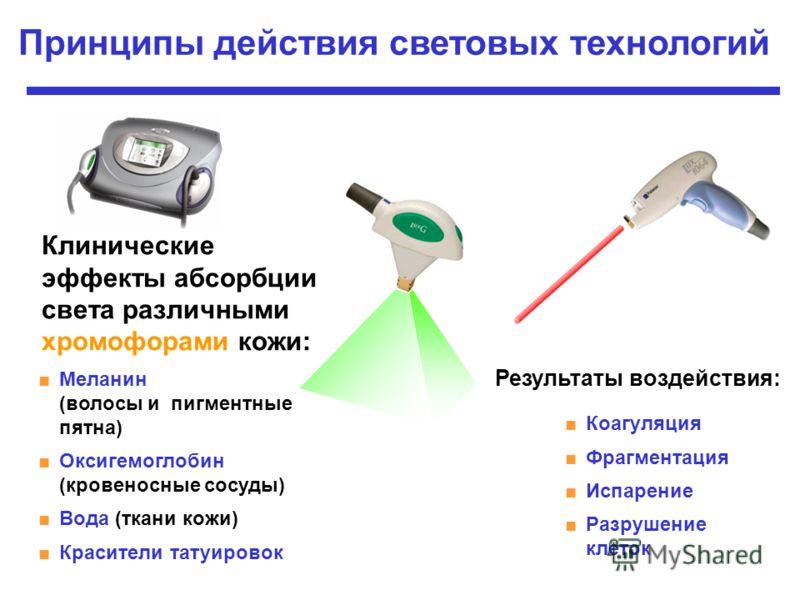 Принципы действия световых технологий Клинические эффекты абсорбции света различными хромофорами кожи: Меланин (волосы и пигментные пятна) Оксигемоглобин (кровеносные сосуды) Вода (ткани кожи) Красители татуировок Результаты воздействия: Коагуляция Ф