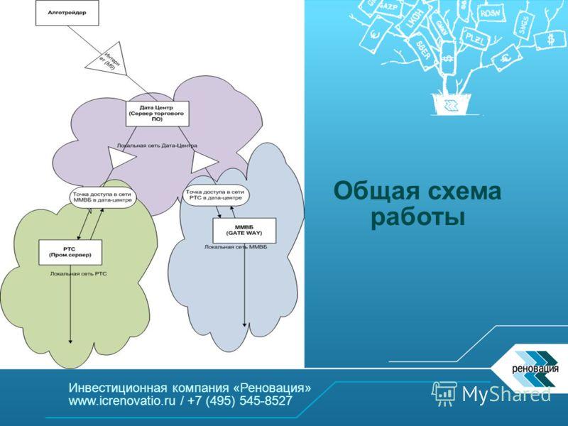 Инвестиционная компания «Реновация» www.icrenovatio.ru / +7 (495) 545-8527 Общая схема работы