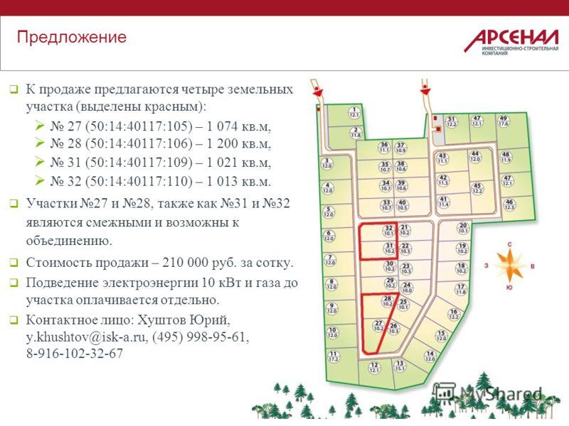 Предложение К продаже предлагаются четыре земельных участка (выделены красным): 27 (50:14:40117:105) – 1 074 кв.м, 28 (50:14:40117:106) – 1 200 кв.м, 31 (50:14:40117:109) – 1 021 кв.м, 32 (50:14:40117:110) – 1 013 кв.м. Участки 27 и 28, также как 31
