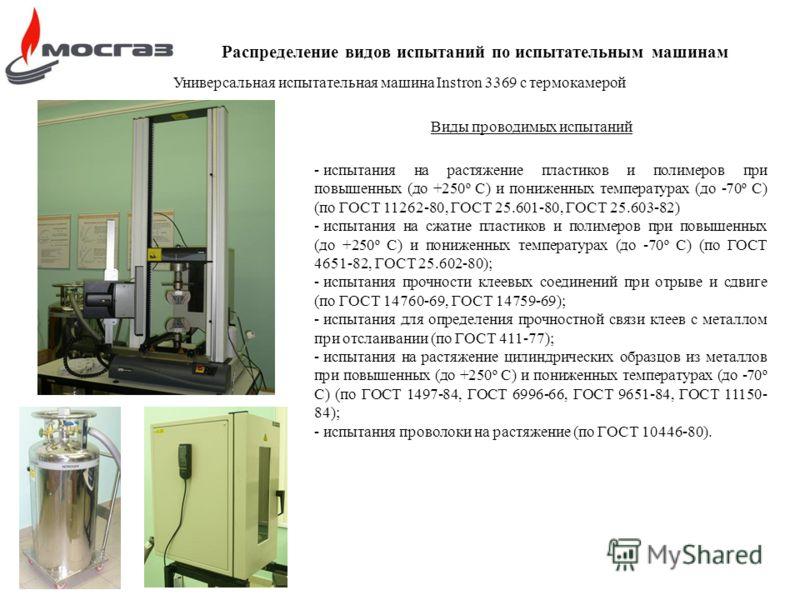 Распределение видов испытаний по испытательным машинам Универсальная испытательная машина Instron 3369 с термокамерой Виды проводимых испытаний - испытания на растяжение пластиков и полимеров при повышенных (до +250º С) и пониженных температурах (до
