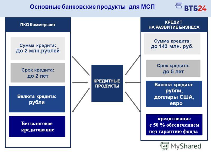 Срок кредита: до 2 лет Валюта кредита: рубли Сумма кредита: До 2 млн.рублей КРЕДИТНЫЕ ПРОДУКТЫ ПКО Коммерсант КРЕДИТ НА РАЗВИТИЕ БИЗНЕСА Сумма кредита: до 143 млн. руб. Срок кредита: до 5 лет Валюта кредита: рубли, доллары США, евро Беззалоговое кред