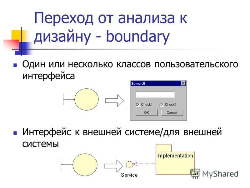 Переход от анализа к дизайну - boundary Один или несколько классов пользовательского интерфейса Интерфейс к внешней системе/для внешней системы
