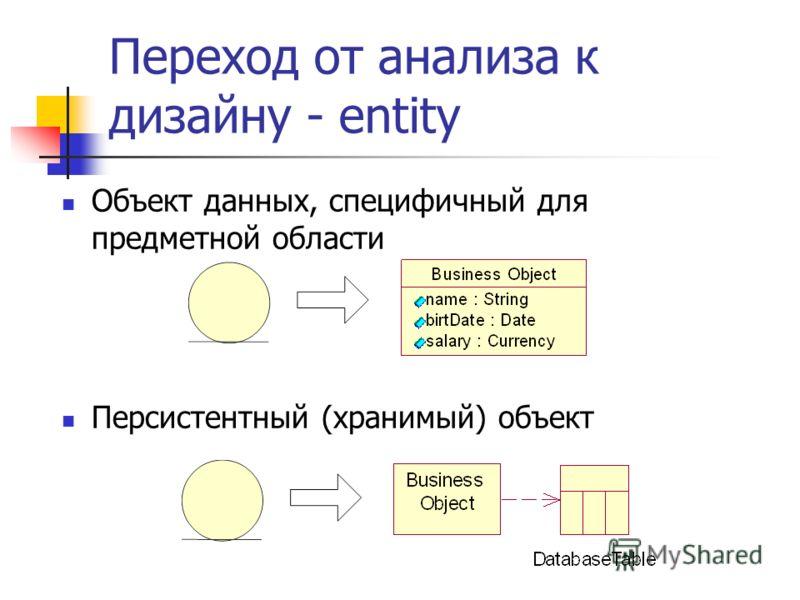 Переход от анализа к дизайну - entity Объект данных, специфичный для предметной области Персистентный (хранимый) объект