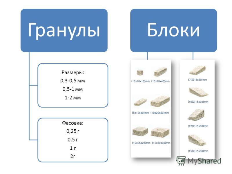 Гранулы Размеры: 0,3-0,5 мм 0,5-1 мм 1-2 мм Фасовка: 0,25 г 0,5 г 1 г 2г Блоки