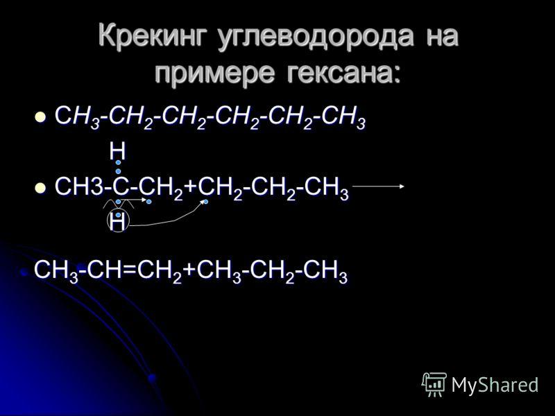 Крекинг углеводорода на примере гексана: СH 3 -CH 2 -CH 2 -CH 2 -CH 2 -CH 3 СH 3 -CH 2 -CH 2 -CH 2 -CH 2 -CH 3 H CH3-C-CH 2 +CH 2 -CH 2 -CH 3 CH3-C-CH 2 +CH 2 -CH 2 -CH 3 CH 3 -CH=CH 2 +CH 3 -CH 2 -CH 3 H