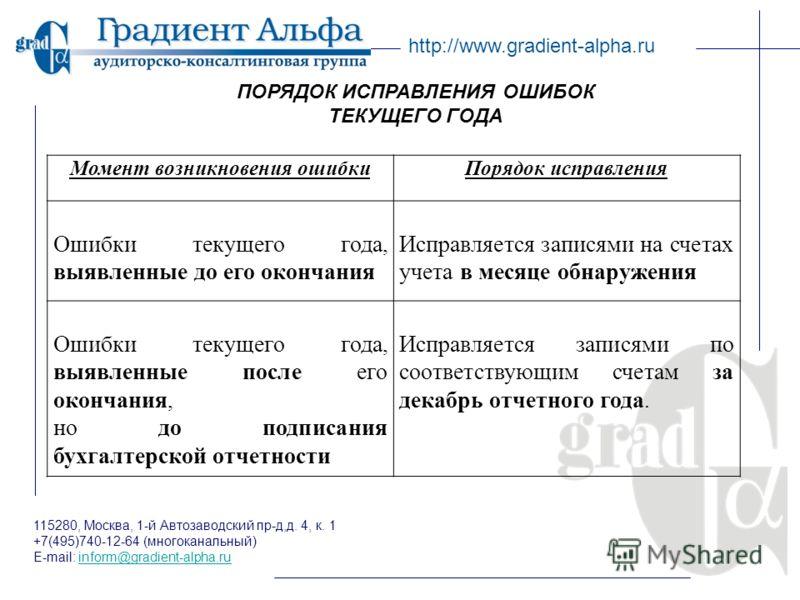 115280, Москва, 1-й Автозаводский пр-д,д. 4, к. 1 +7(495)740-12-64 (многоканальный) E-mail: inform@gradient-alpha.ruinform@gradient-alpha.ru http://www.gradient-alpha.ru ПОРЯДОК ИСПРАВЛЕНИЯ ОШИБОК ТЕКУЩЕГО ГОДА Момент возникновения ошибкиПорядок испр
