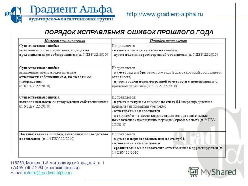 115280, Москва, 1-й Автозаводский пр-д,д. 4, к. 1 +7(495)740-12-64 (многоканальный) E-mail: inform@gradient-alpha.ruinform@gradient-alpha.ru http://www.gradient-alpha.ru ПОРЯДОК ИСПРАВЛЕНИЯ ОШИБОК ПРОШЛОГО ГОДА Момент возникновенияПорядок исправления