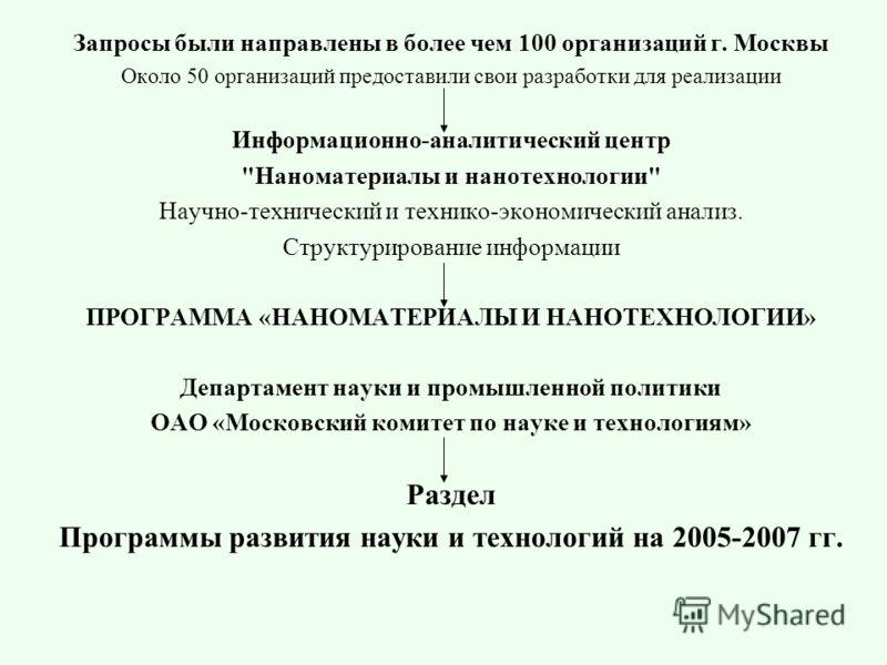 Запросы были направлены в более чем 100 организаций г. Москвы Около 50 организаций предоставили свои разработки для реализации Информационно-аналитический центр